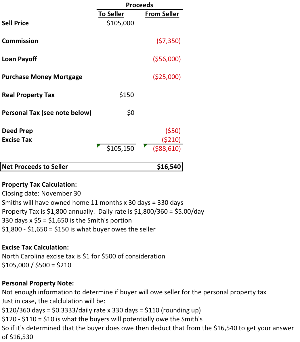Excel Example of Real Estate Math